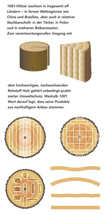 Holz Siegburg holz vertriebszentrum siegburg lüghausen gmbh